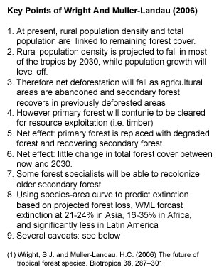 what is the relationship between deforestation and endangered animals