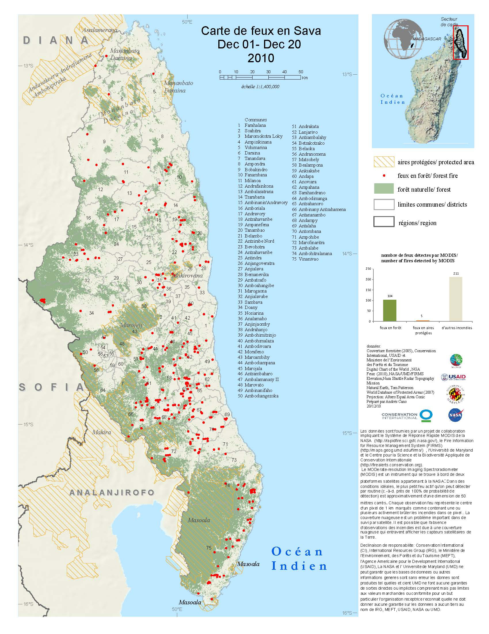 Satellite Data Reveals Fires In Region Plagued By Illegal Logging In Madagascar